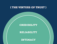 How to create a culture of trust
