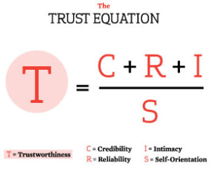 trust-equation-trusted-advisor